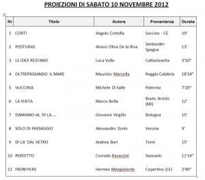 PROIEZIONI SABATO 10 NOVEMBRE 2012