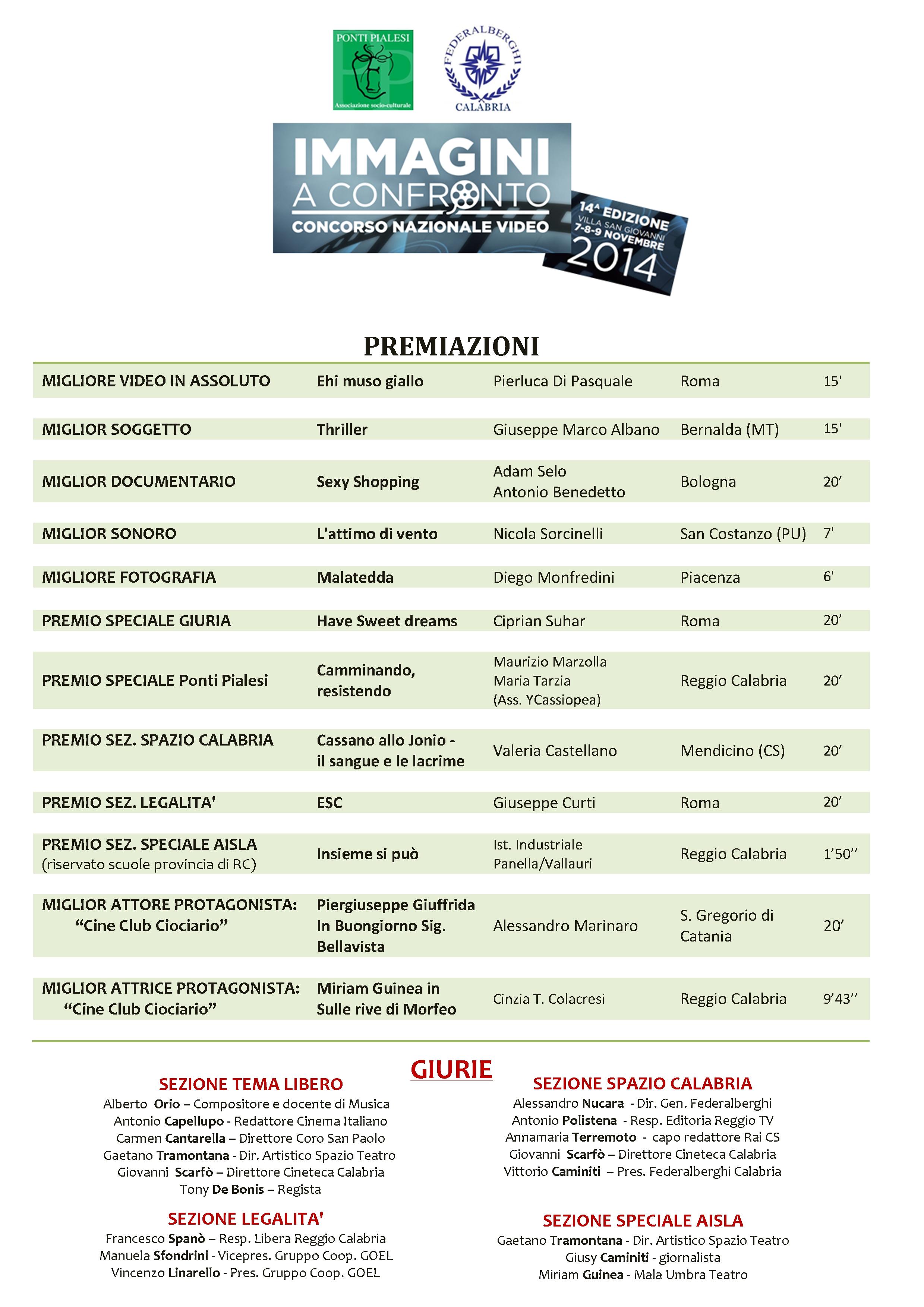 IMMAGINI A CONFRONTO 14A Edizione 2014 - CORTI VINCITORI