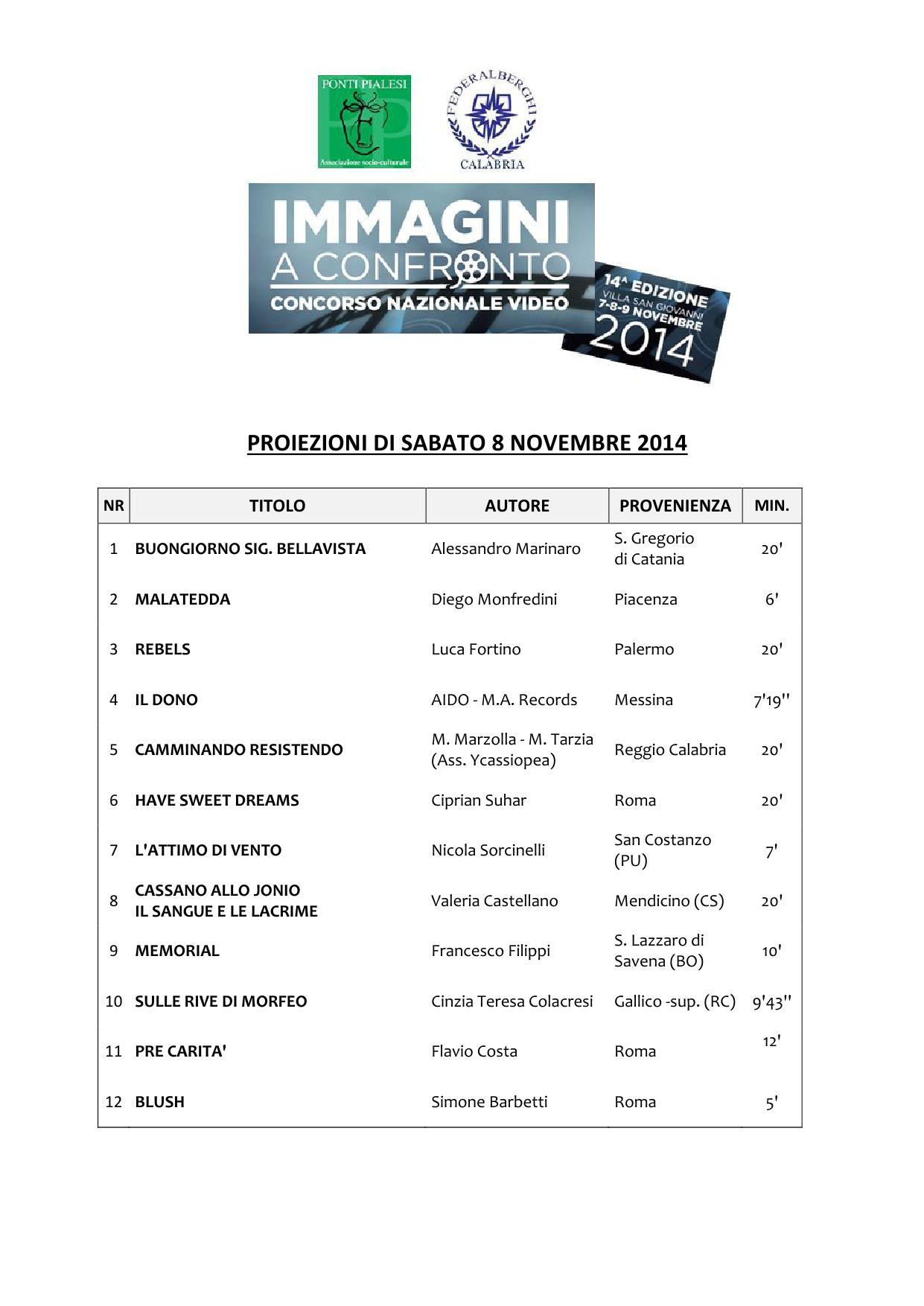 IMMAGINI A CONFRONTO CORTI FINALISTI - Proiezioni SABATO 8 Novembre 2014